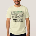 Camiseta de informática poleras