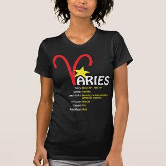Camiseta menuda oscura de las señoras de los