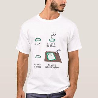 Camiseta microbiana de las fases de crecimiento