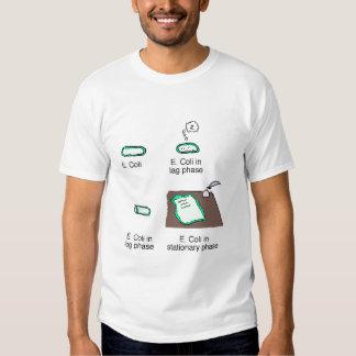 Camiseta microbiana de las fases de crecimiento playeras