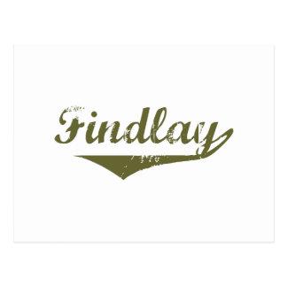 Camisetas de la revolución de Findlay Tarjetas Postales