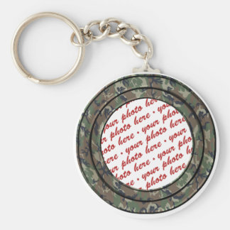 Camo Forest / Woodland Circle Photo Frame Template Keychain