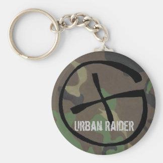 Camo GeoCaching Urban Raider keychain