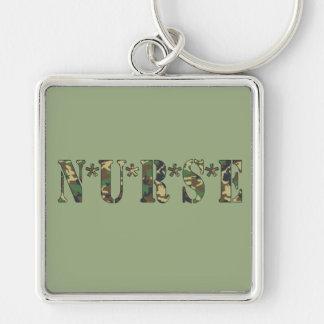 Camo Nurse Keychain