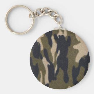 Camo Print Jungle Green/Black for Hunters Keychain
