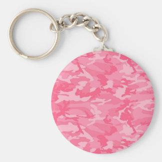 Camo rosado llavero redondo tipo pin