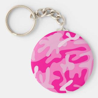 Camo rosado punky llavero redondo tipo pin