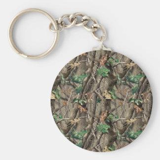 Camo verde llavero redondo tipo pin