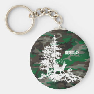 Camouflage Army Military Custom Name Deer Stag Keychain