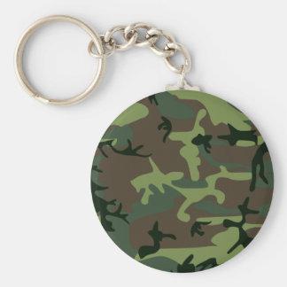 Camouflage Camo Green Brown Pattern Basic Round Button Keychain
