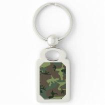 Camouflage Camo Green Brown Pattern Keychain