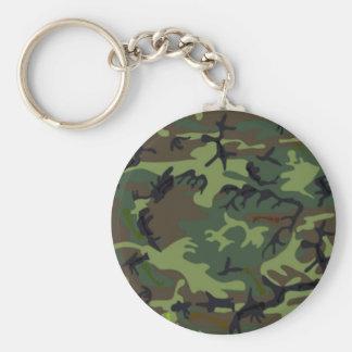 Camouflage Camouflage Basic Round Button Keychain