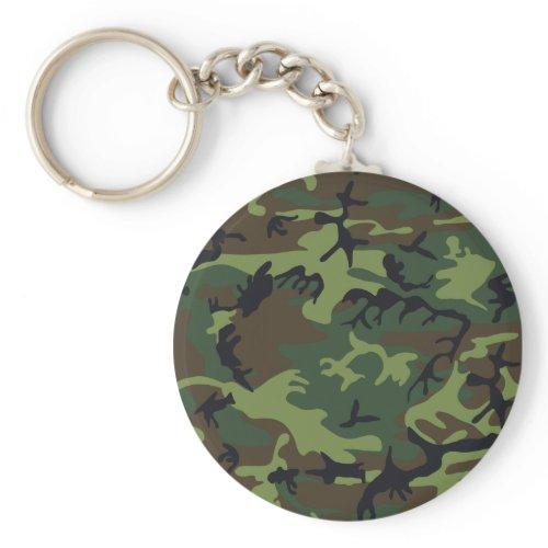 Camouflage Green keychain