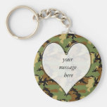 Camouflage Heart Key Chains
