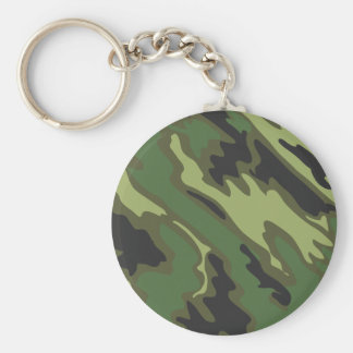 Camouflage Key Chain