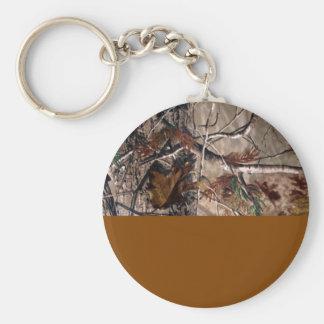 Camouflage Keychain