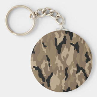 Camouflage Keychains
