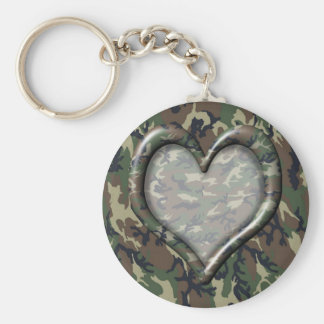 Camouflage Woodland Forest Heart on Camo Keychain