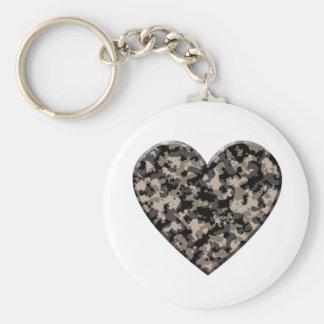 Camouflaged Heart Keychain