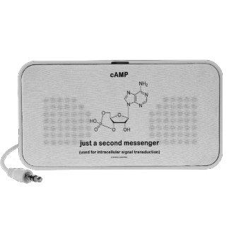 cAMP Molecule Just A Second Messenger Notebook Speakers