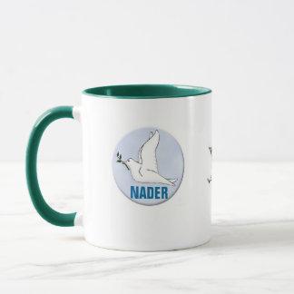 Campaign Aviary Mug