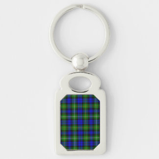 Campbell Keychain