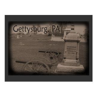 Campo de batalla de Gettysburg Postales