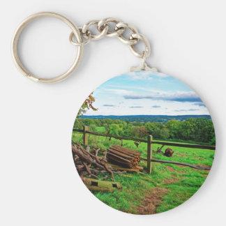 Campo inglés hermoso llavero redondo tipo pin