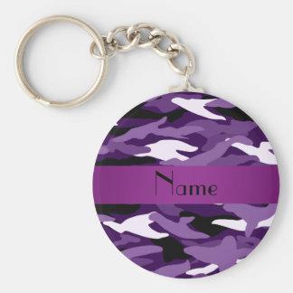 Camuflaje púrpura conocido personalizado llavero personalizado