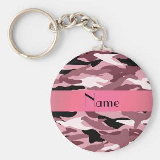Camuflaje rosado bonito conocido personalizado llavero redondo tipo pin