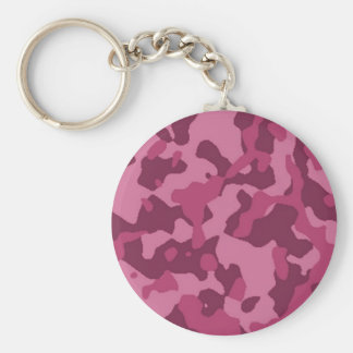 Camuflaje rosado llavero redondo tipo pin