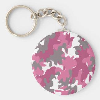 camuflaje rosado para la mujer militar fuerte llavero redondo tipo pin