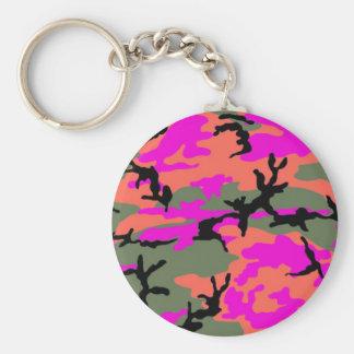 Camuflaje verde y anaranjado rosado llavero redondo tipo pin
