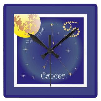 CAN cerium 22 juin outer 22 juillet clock