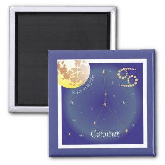 CAN cerium 22 juin outer 22 juillet magnet