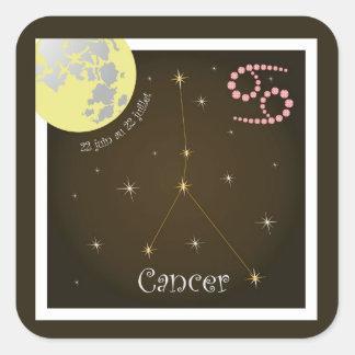 CAN cerium 22 juin outer 22 juillet stickers