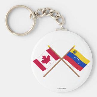 Canada and Venezuela Crossed Flags Keychain