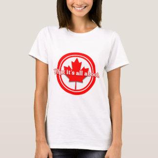 Canadá cuál es todo el Aboot Playera