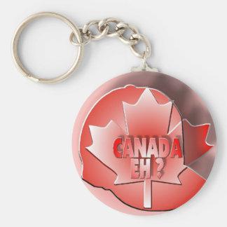 CANADA EH? KEYCHAINS