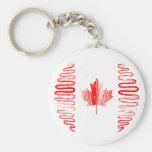 Canadá en el llavero blanco
