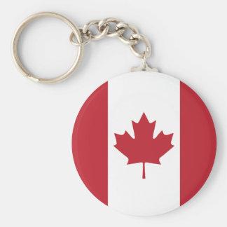 Canada Flag Button Keychain