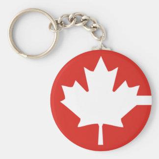 Canada Basic Round Button Keychain