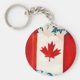 Canadá Llavero