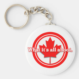 Canada What It's All Aboot Keychain