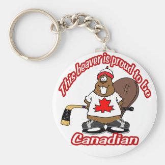 Canadian Beaver Keychain