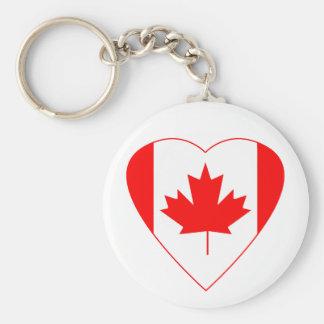Canadian Flag Heart Basic Round Button Keychain