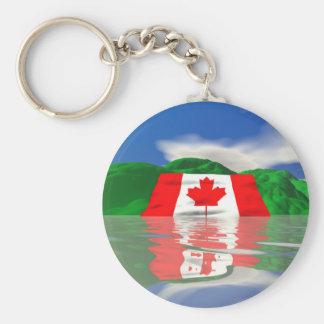 Canadian Flag Land Key Chains