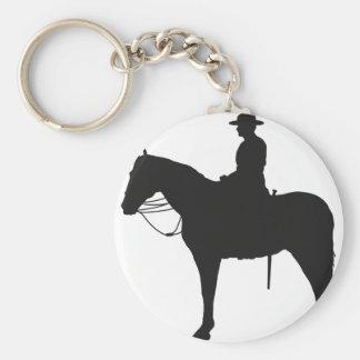 Canadian Mountie Silhouette Key Chain