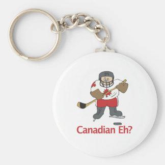 ¿Canadiense Eh? Llaveros