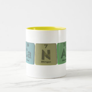 Canal-Ca-N-Al-Calcium-Nitrogen-Aluminium.png Two-Tone Coffee Mug